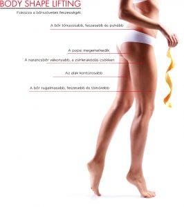 narancsbőr kezelés, testkezelés, feszesítő kezelés, cellulit kezelés, masszázs, drenázs